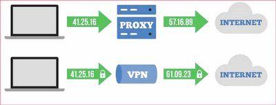 9 мгновенных и бесплатных альтернатив VPN | Наши Смартфонусы