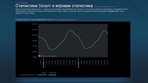 Asus стал лидером российского рынка пк, acer вылетел из тройки