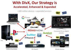 Divx продан: убить youtube за $323 млн