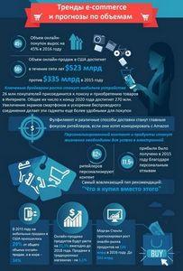 Gfk ukraine: каждый третий онлайн-покупатель в центральной и восточной европе имеет смартфон