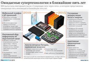 Ibm опубликовала прогноз технологического развития на ближайшие пять лет