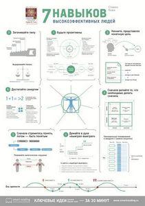 Инфографика, демонстрирующая интересные факты о селфи