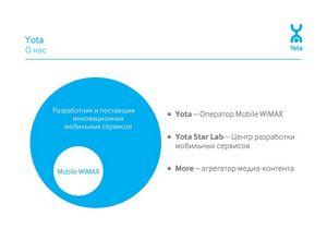 Intel и yota будут продвигать комплексные решения на базе mobile wimax