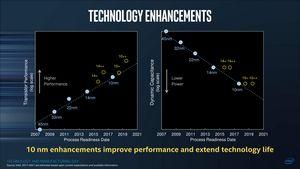 Intel начал производство многоядерных процессоров: новые подробности