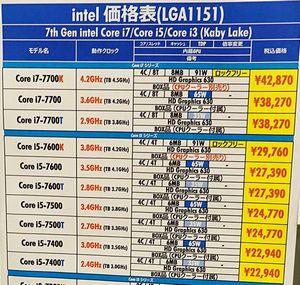 Intel обсуждает снижение цен на процессоры для ультрабуков