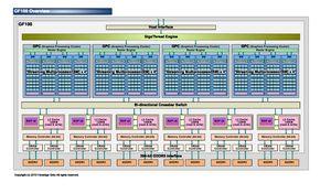 Intel отказался от разработки видеокарт larrabee в пользу встроенной графики