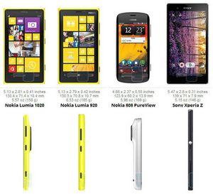 Как не ошибиться при покупке смартфона?
