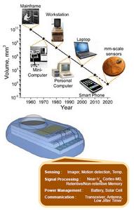 Michigan micro-mote – самый маленький компьютер в мире