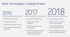 Официально: мобильники nokia вернутся в 2017 году