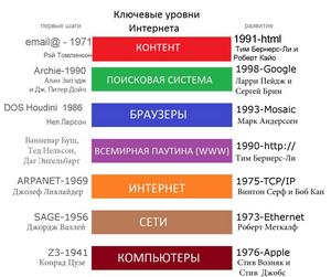 poiskovye-sistemy-samye-slozhnye-slova-v-zaprosah_1.png