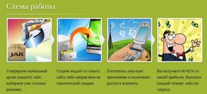 Половина мировых троянов написана российской группировкой sms-мошенников