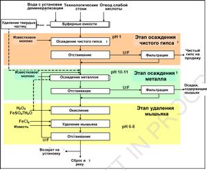 razrabotan-jeffektivnyj-metod-identifikacii_1.png