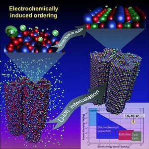 Разработаны самоулучшающиеся литий-ионные батареи