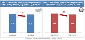 Российский рынок мобильных устройств впал в застой