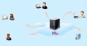 Smart tech: о хостинге сайтов