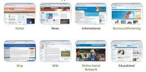 Smarttech: как делятся сайты по своему назначению?